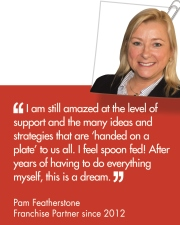 ActionCOACH - Pam Featherstone
