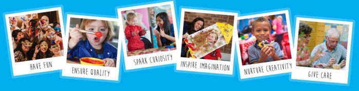 Creation Station Franchise | Arts and Crafts Business