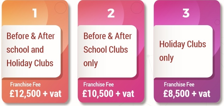 Manna-seh Franchise | childcare and education Business