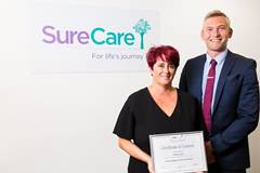 SureCare Franchise | Professional Care Business